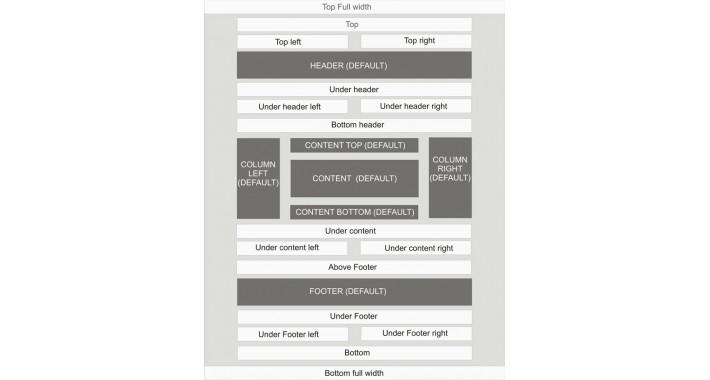 18 экстра позиций для OpenCart 2.2.0.0